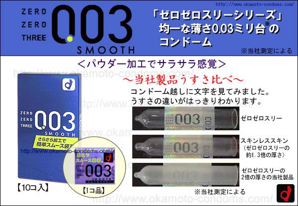 コンドーム「003スムース(ゼロゼロスリースムース)」
